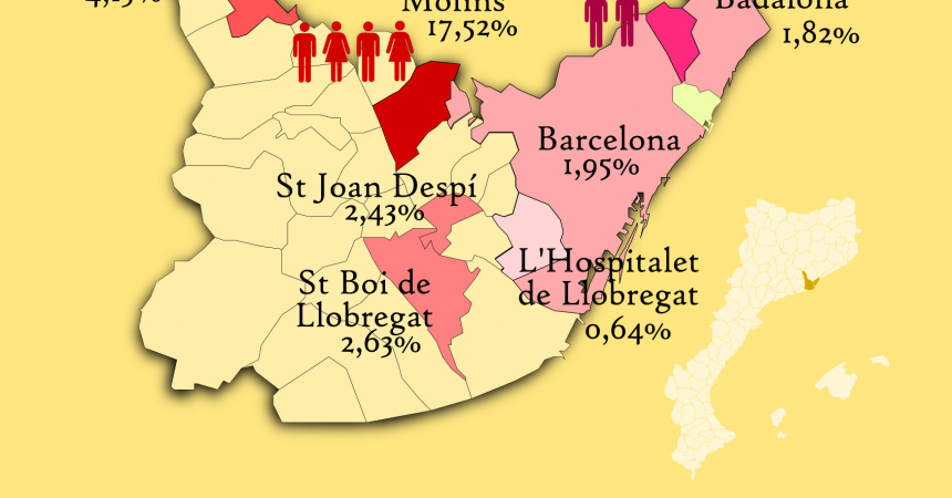 Es debilita el domini del PSC al Baix Llobregat i CiU esdevé segona força