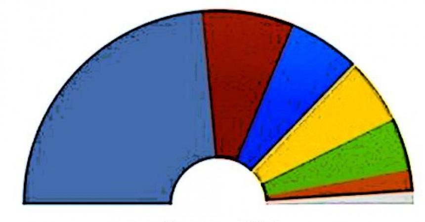 25N: comença el joc de les enquestes