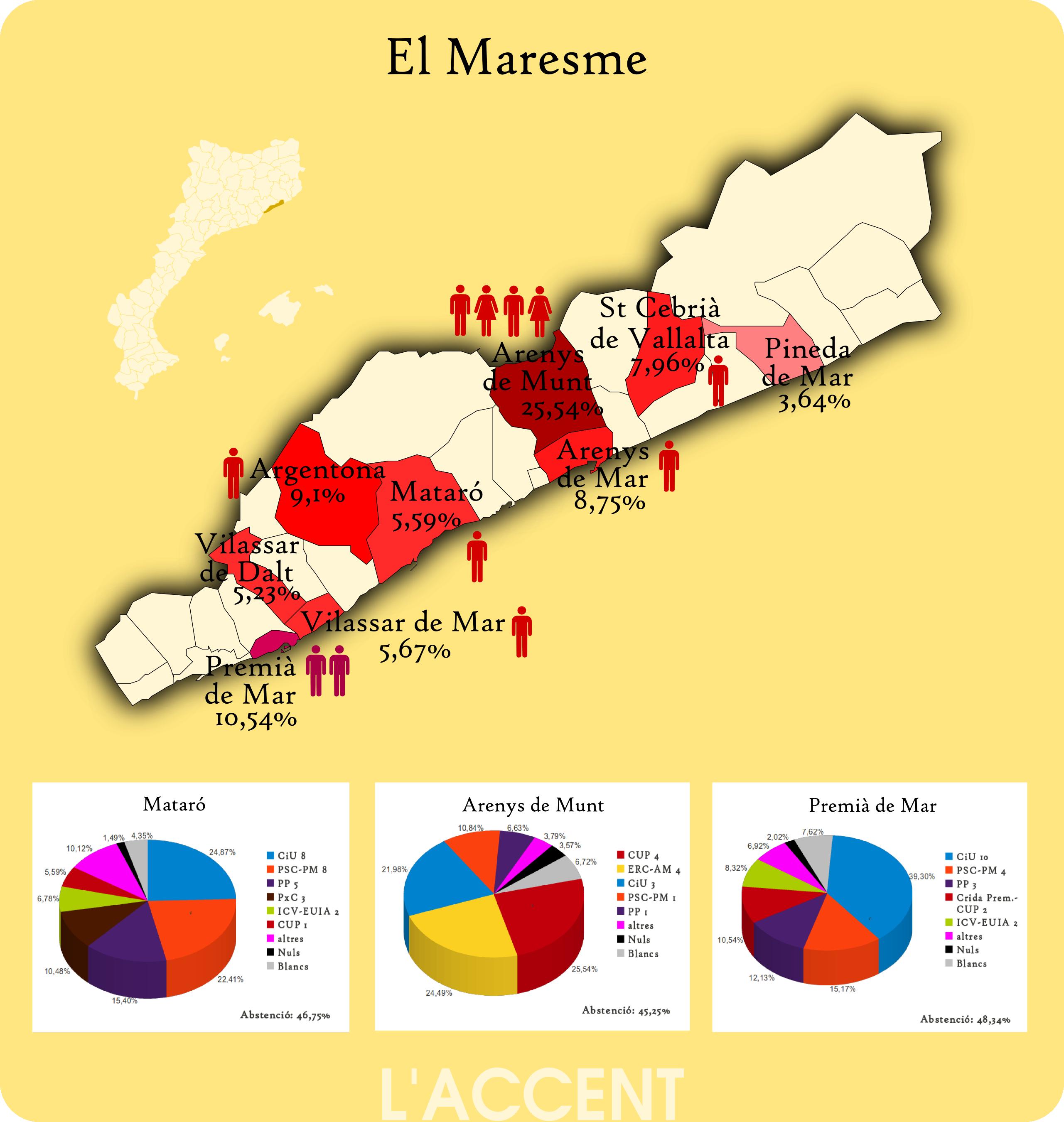 maresme eleccions 2011