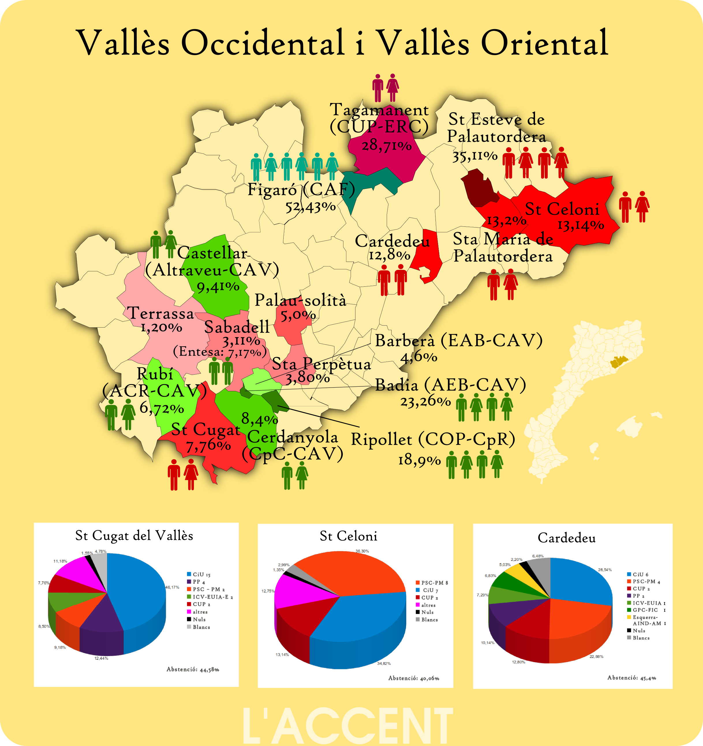 valles oriental vallès occidental