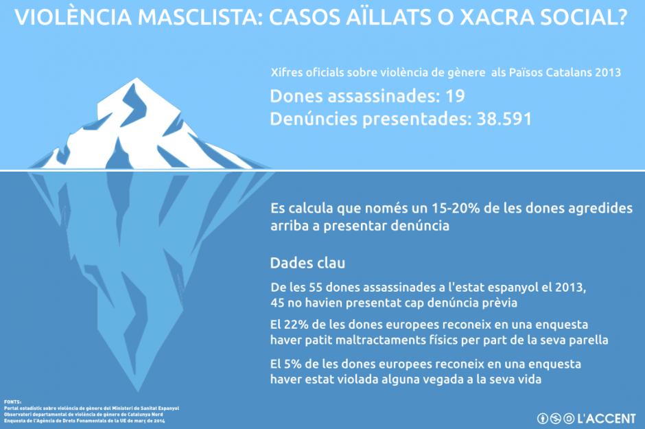 violencia_masclista