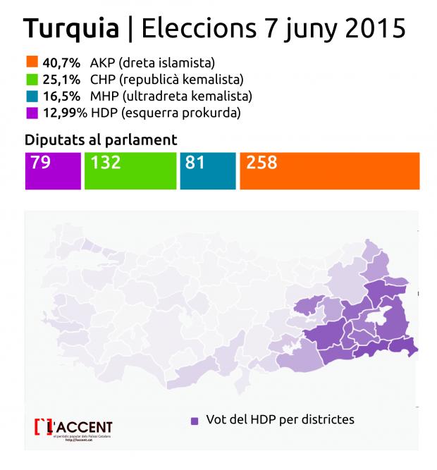 turquia2015